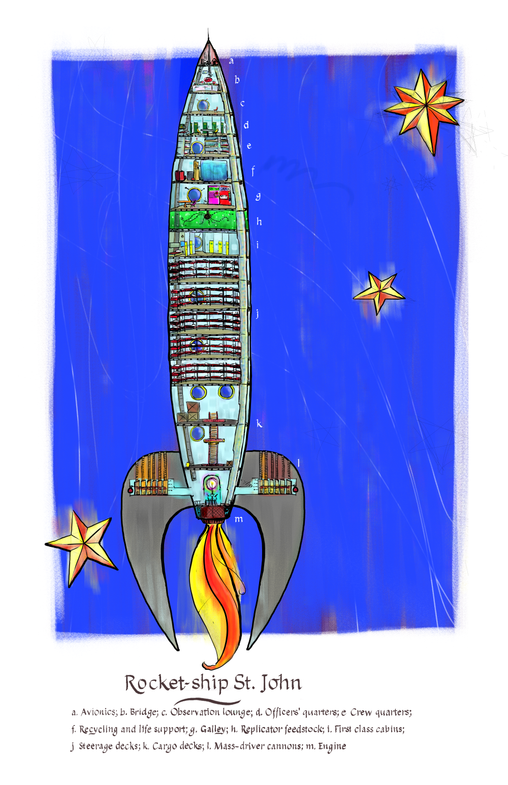 Rocket ship St. John cutaway